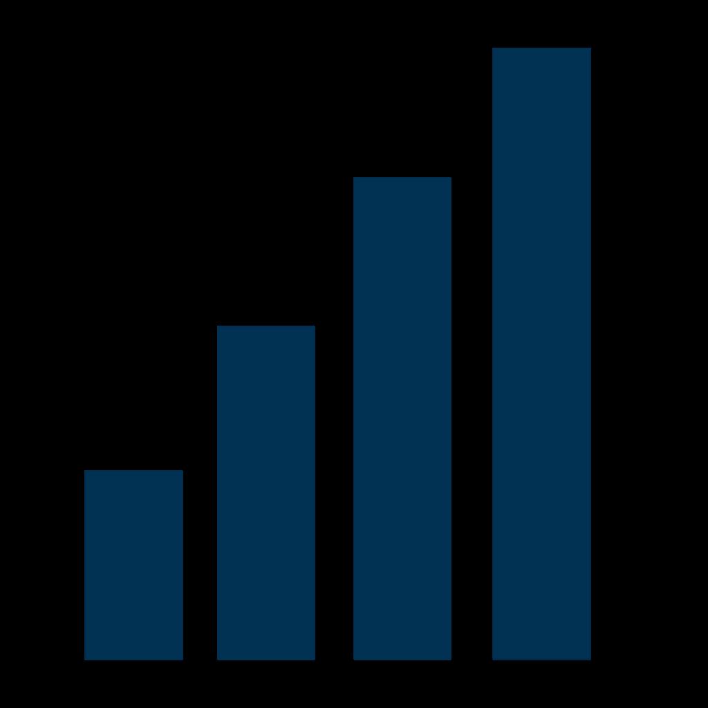 TrinDocs growth